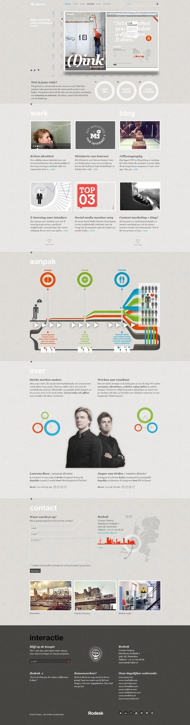 Rodesk- Inspiración web design