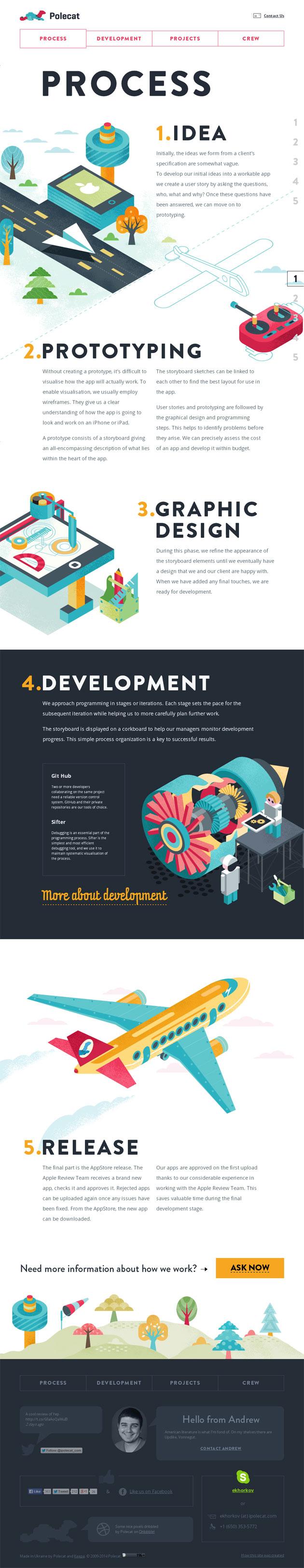 Polecat - Inspiración web design