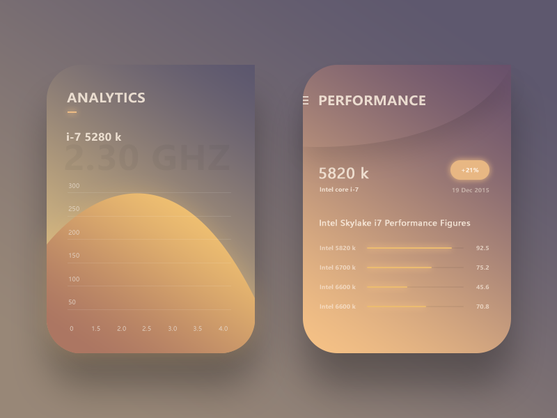 CPU test app by Prakhar Neel Sharma