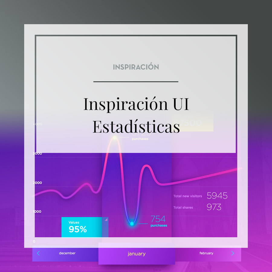 Inspiración UI – Estadísticas