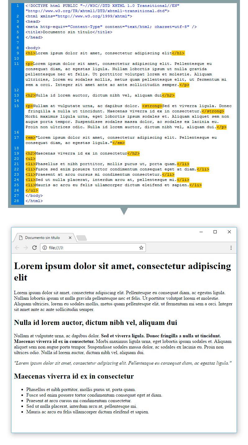 Ejemplo HTML con etiquetas